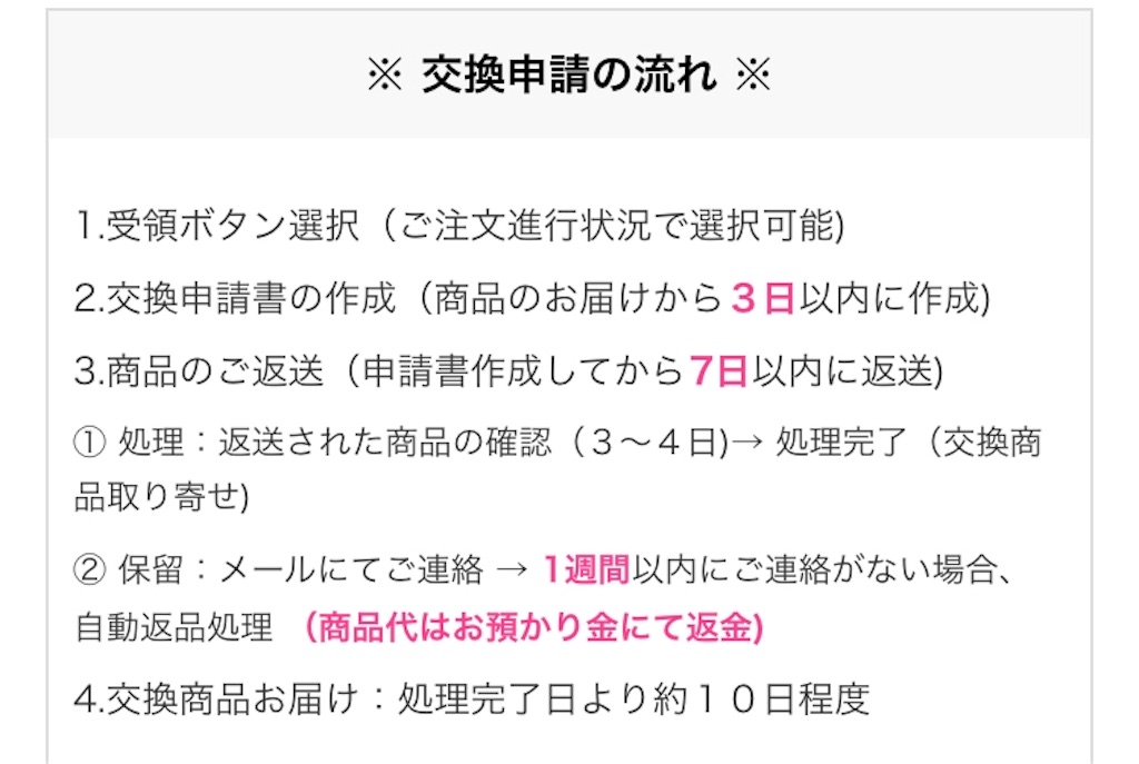f:id:sukusuku-sodatsu:20180521154948j:image
