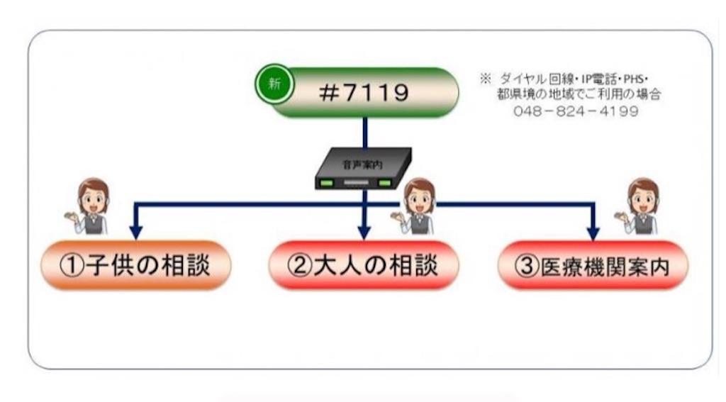 f:id:sukusuku-sodatsu:20180531005145j:image