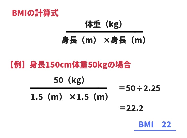 BMIの計算方法